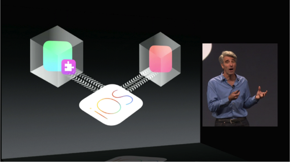 ios8-extensions-slide